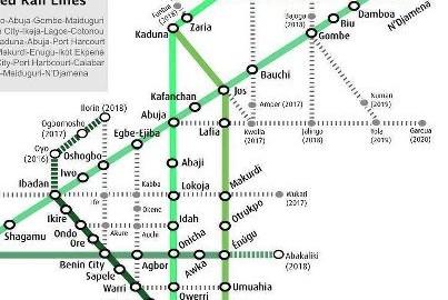 Nigeria Rail