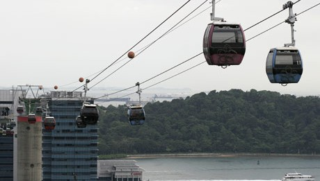 Cable Car Transport